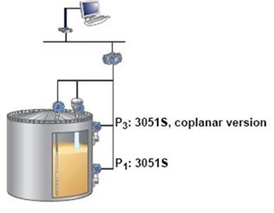 Rosemount 3051S Pressure Transmitter 2